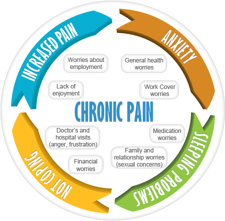 chronic-pain-graphic